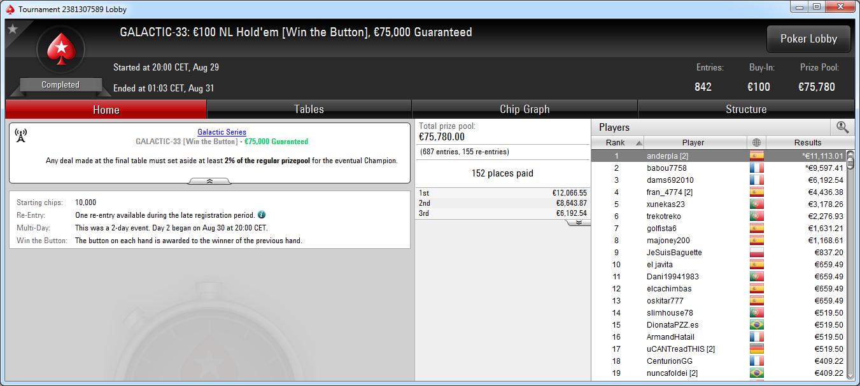 Victoria de anderpla en el GS-33 de PokerStars.es.