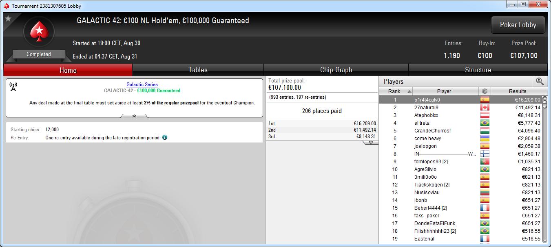 Victoria de p1r4t4calv0 en el GS-42 de PokerStars.es.