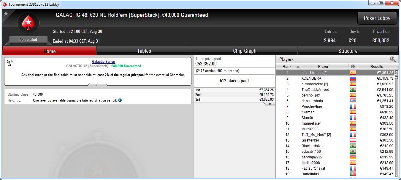 Victoria de elcachimbas en el GS-46 de PokerStars.es.