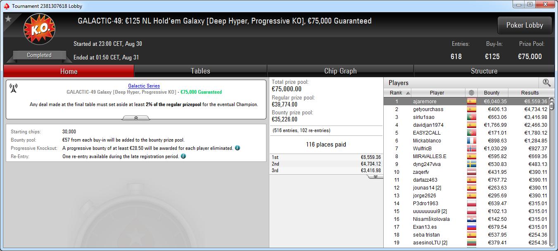 Victoria de ajaremore en el GS-49 de PokerStars.es.