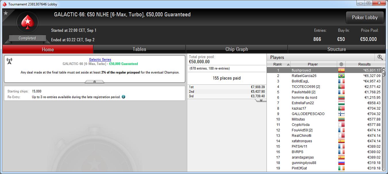 Victoria de flushproyect en el GS-66 de PokerStars.es.