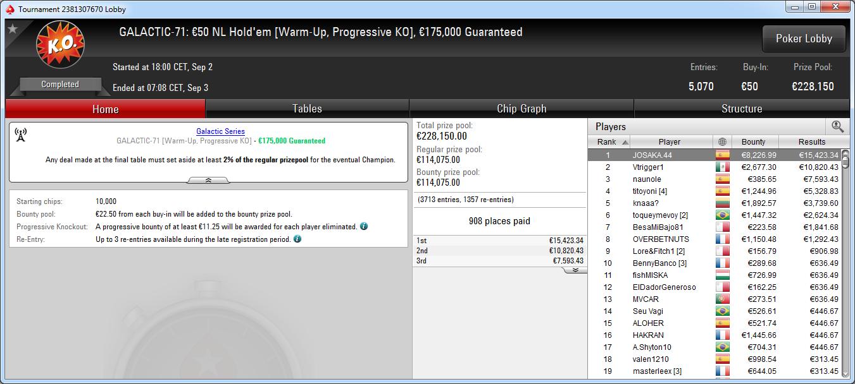 Victoria de Josaka.44 en el GS-71 de PokerStars.es.