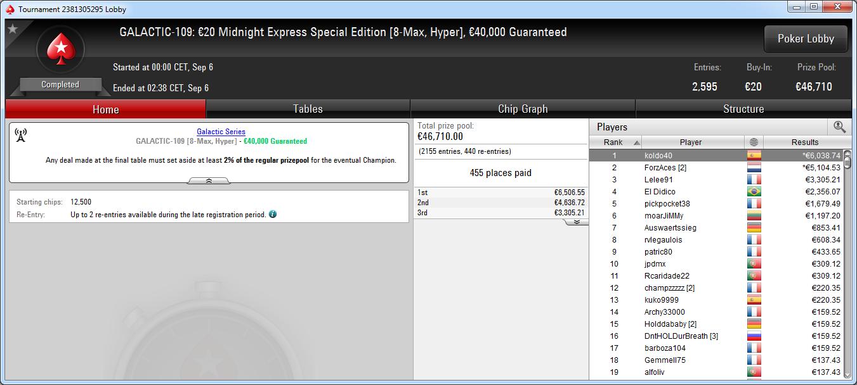 Victoria de koldo40 en el GS-109 de PokerStars.es.