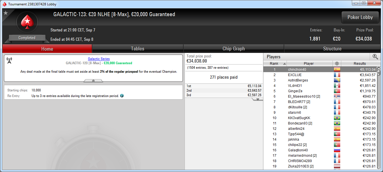 Victoria de chinchon40 en el GS-123 de PokerStars.es.