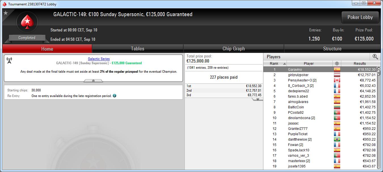 Victoria del español Garavino en el GS-149 Sunday Supersonic de PokerStars.es.