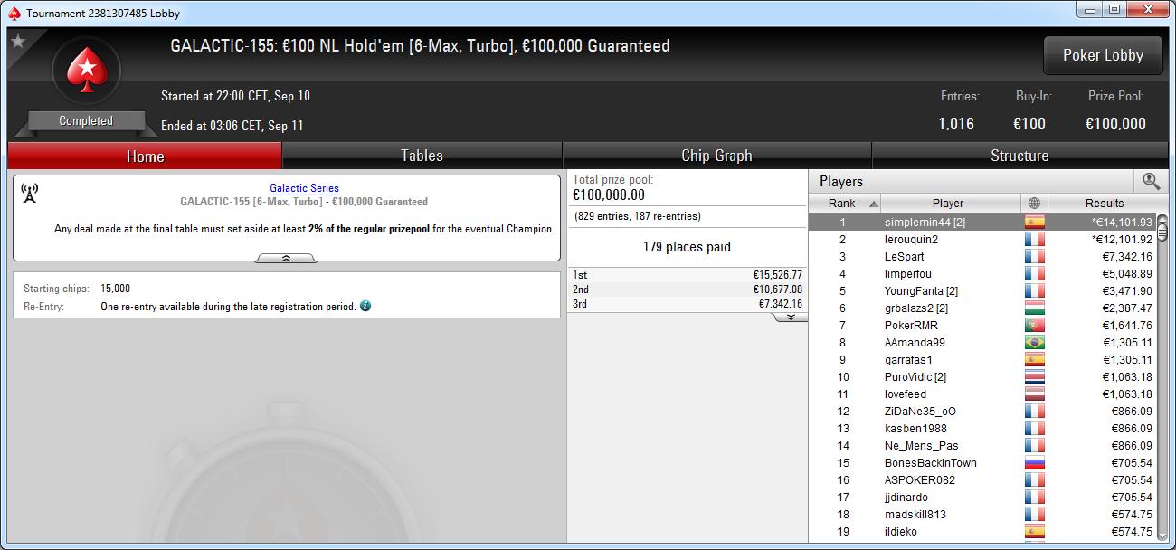 Victoria de simplemin44 en el GS-155 de PokerStars.es.