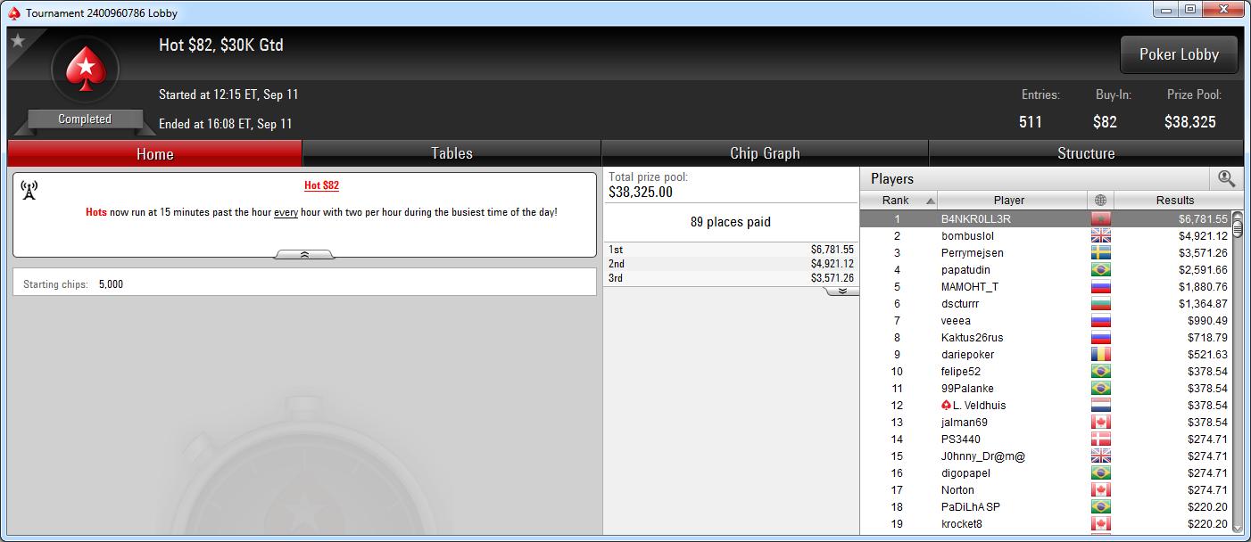 Victoria de B4NKR0LL3R en el Hot 82 de PokerStars.com.
