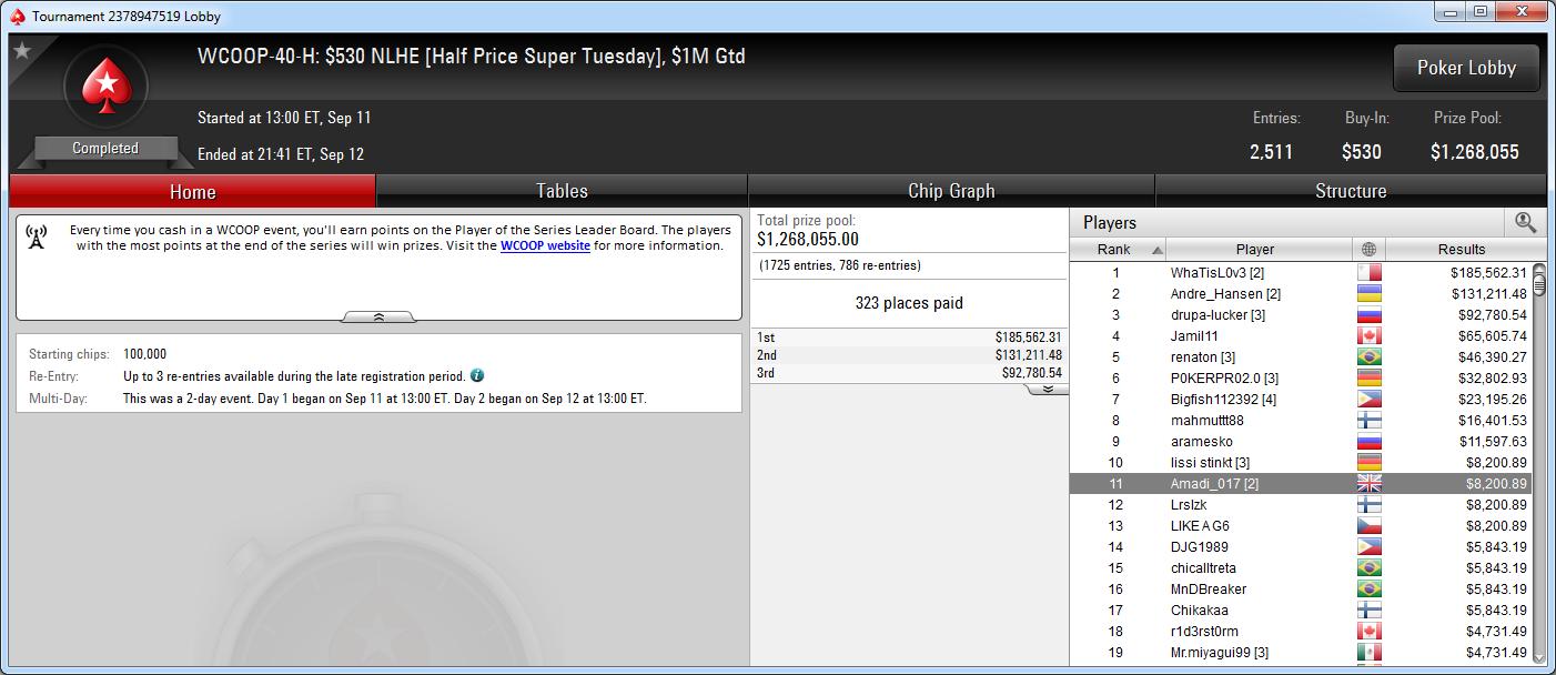 ITMs de Amadi y davaman en el WCOOP-40-H de PokerStars.com