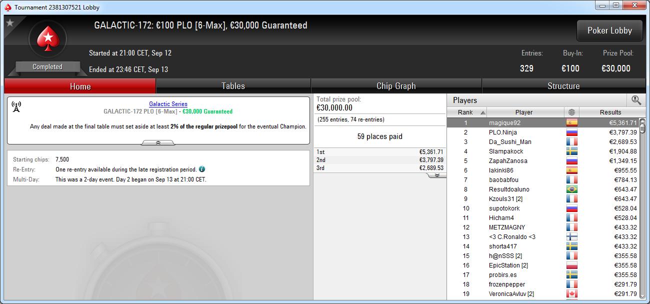 Victoria de magique92 en el GS-172 de PokerStars.es.