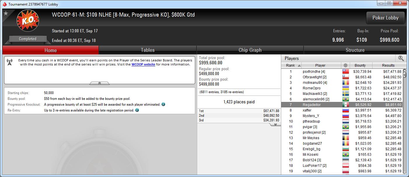 7.º puesto de Regadeitor en el WCOOP-61-M de PokerStars.com.