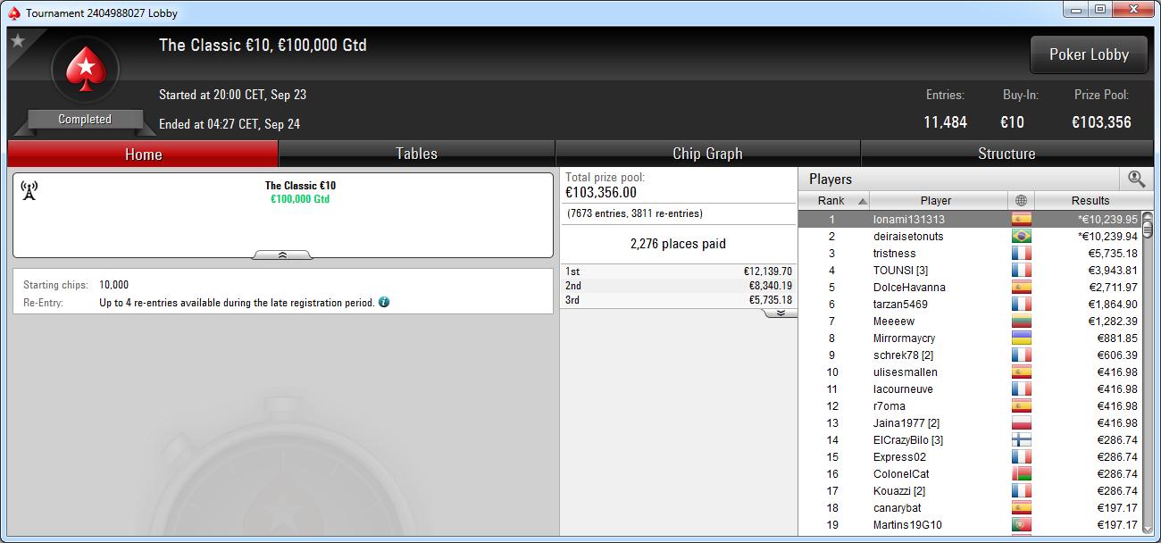 Victoria del español lonami131313 en el Classic de PokerStars.es.