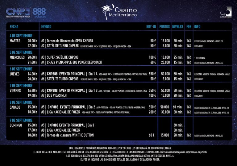 Programa del CNP888 Alicante 2018.