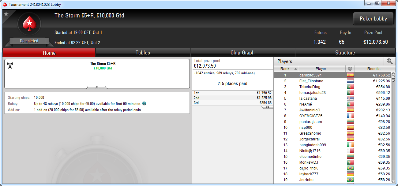 Victoria de gambito5591 en el Storm 5 de PokerStars.es.