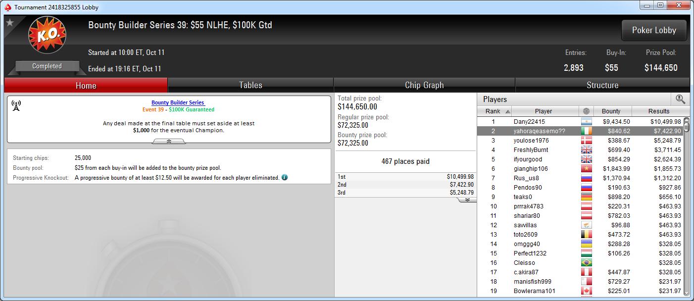 2.º lugar de yahoraqeasemo?? en el BBS 39 de PokerStars.com.