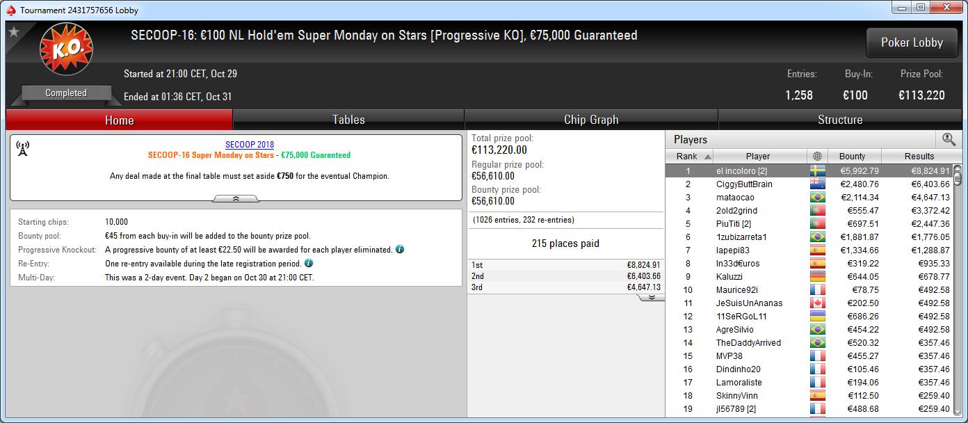 Victoria de el incoloro en el SECOOP-16 de PokerStars.es.