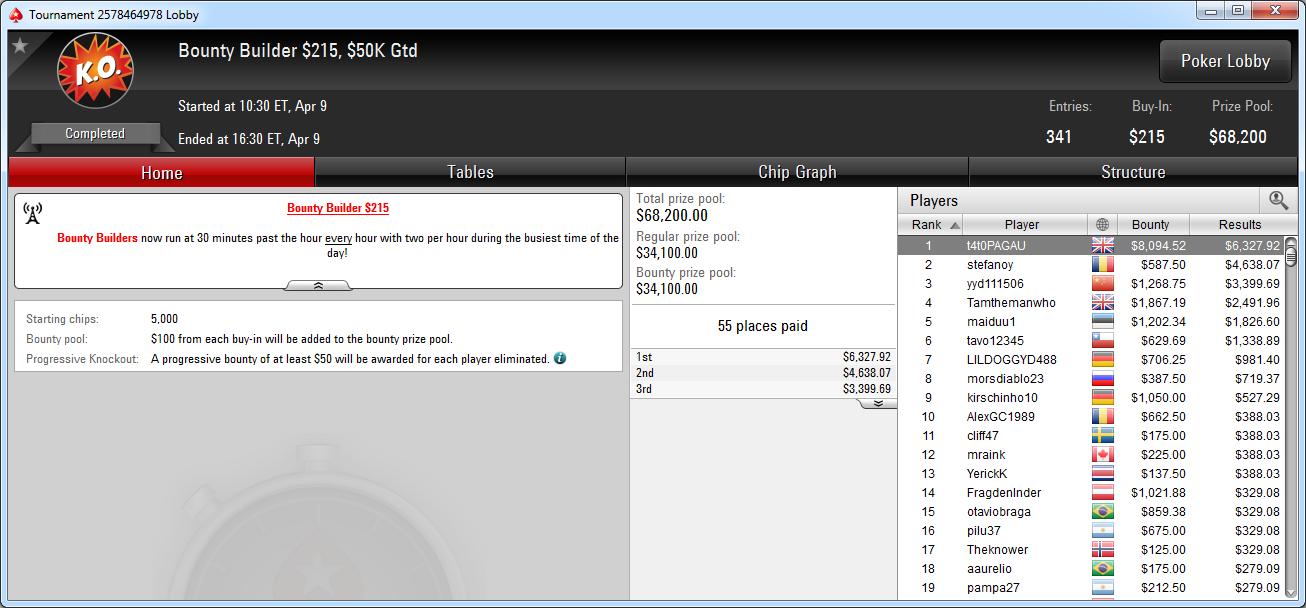 Victoria de t4t0PAGAU en el BB 215 de PokerStars.com.