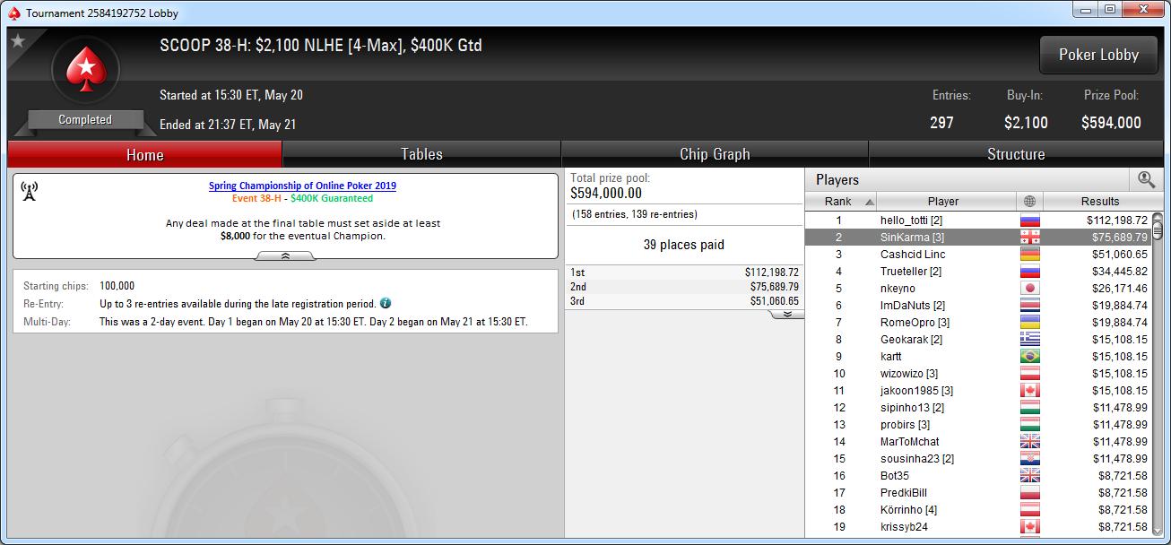 2.º puesto de ZeroS en el SCOOP 38-H de PokerStars.com.