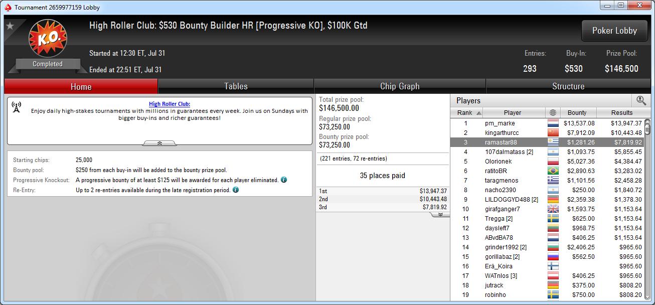 3.º puesto de ramastar88 en el Bounty Builder HR de PokerStars.com.