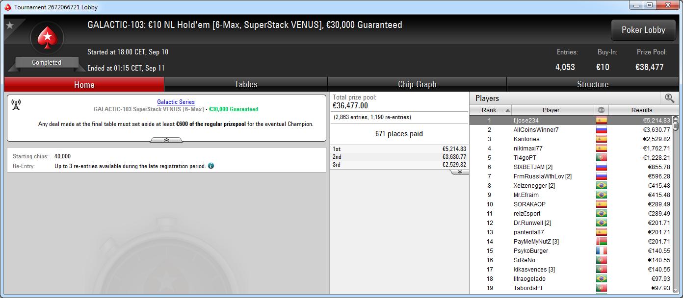 Victoria de f.jose234 en el GS 103 de PokerStars .frespt.