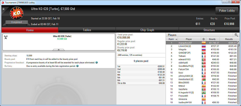 Victoria de marquitos287 en el Ultra KO 20€ de PokerStars .frespt