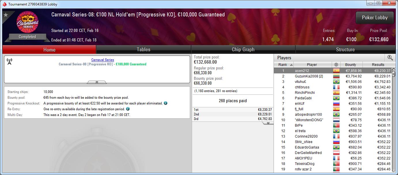 Victoria del español asen212 en el CS-08 de PokerStars .frespt.