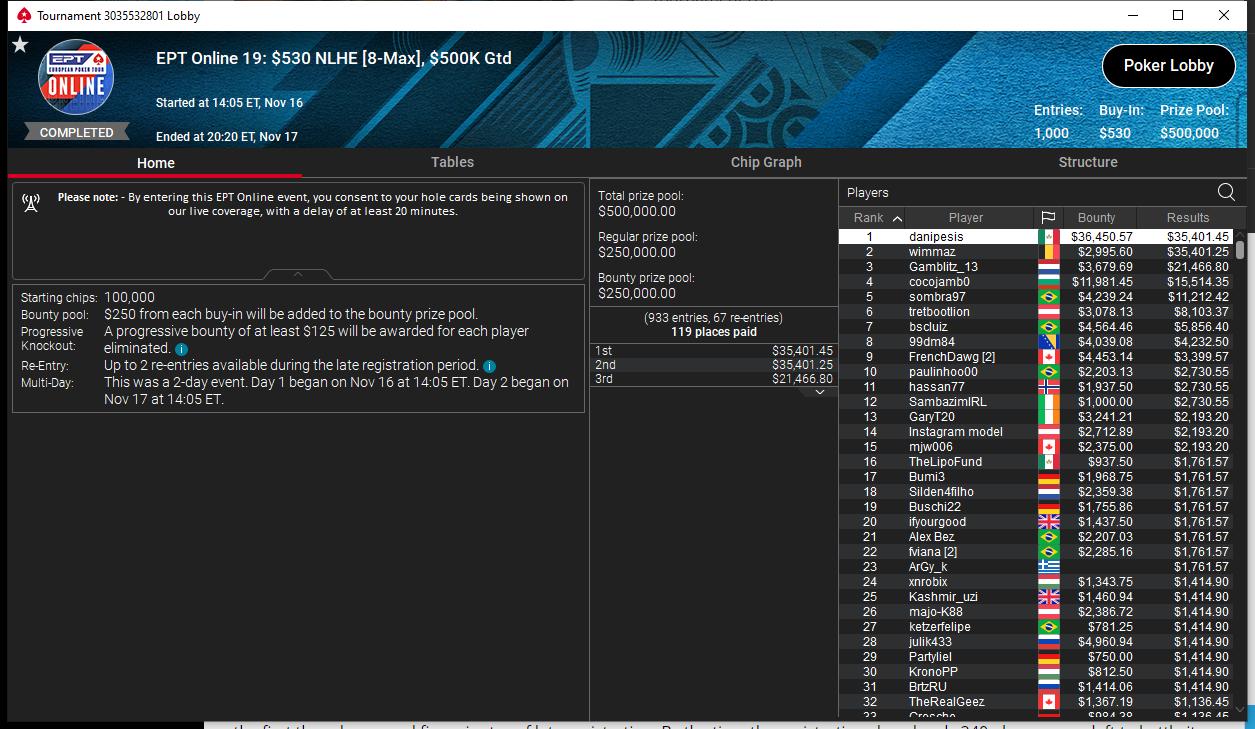 Victoria de danipesis en el EPT Online 19 de PokerStars.com.