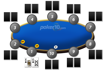 Preflop guia poker