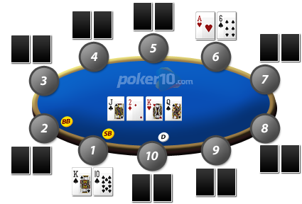 Turn poker