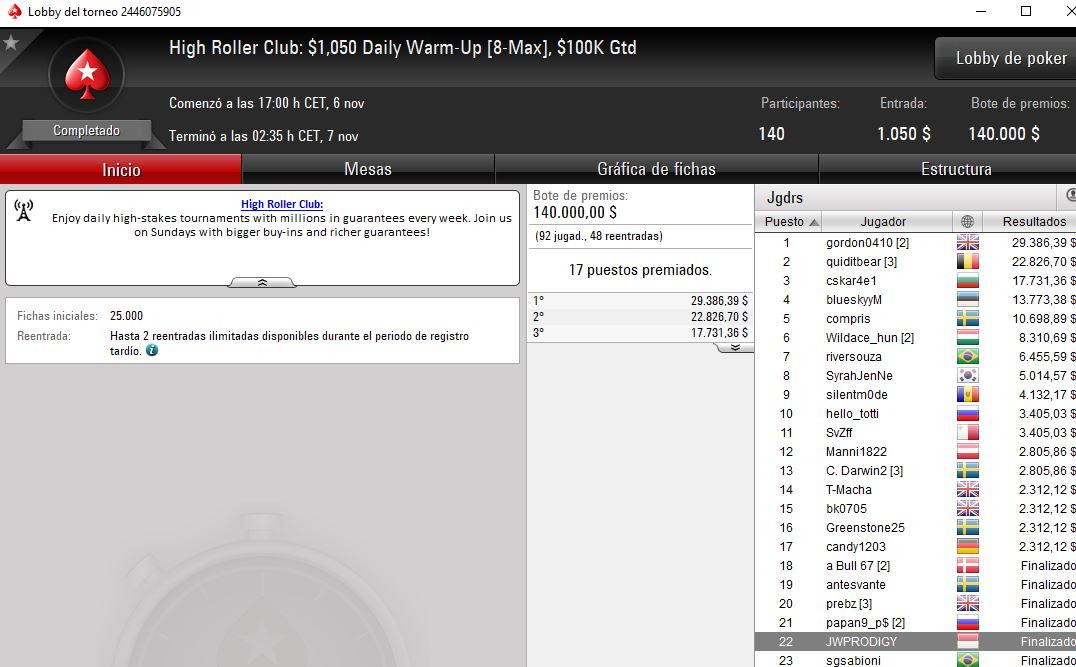 "Victoria de ""gordon0410"" en el HR Club Daily Warm-Up de Pokerstars.com"