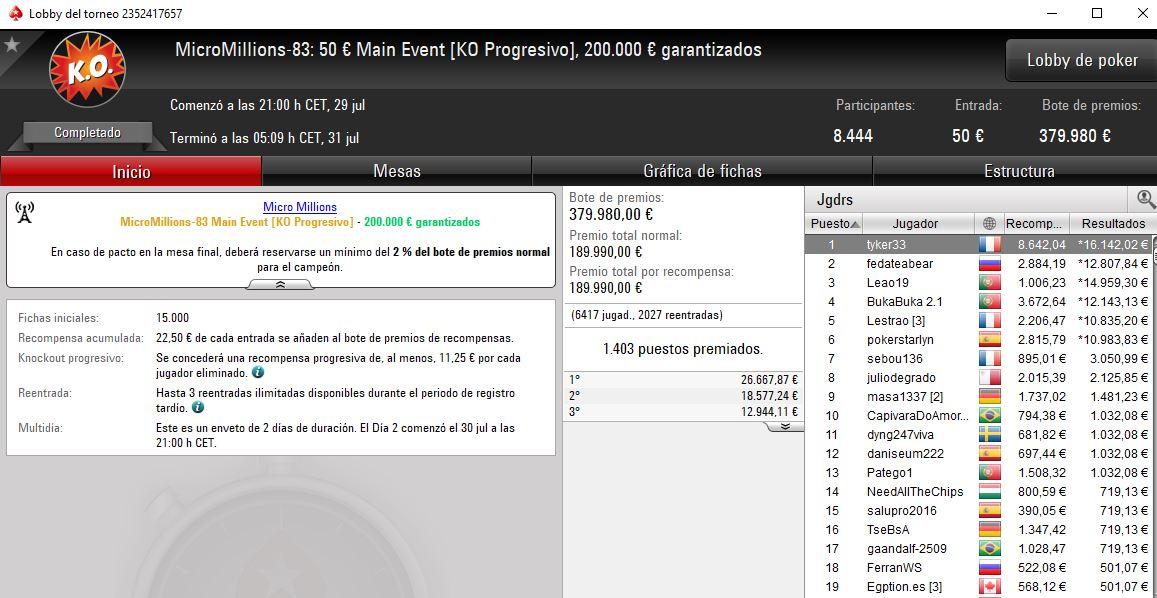 Victoria de tyker en el MicroMillions-83 Main Event de PokerStars.es.