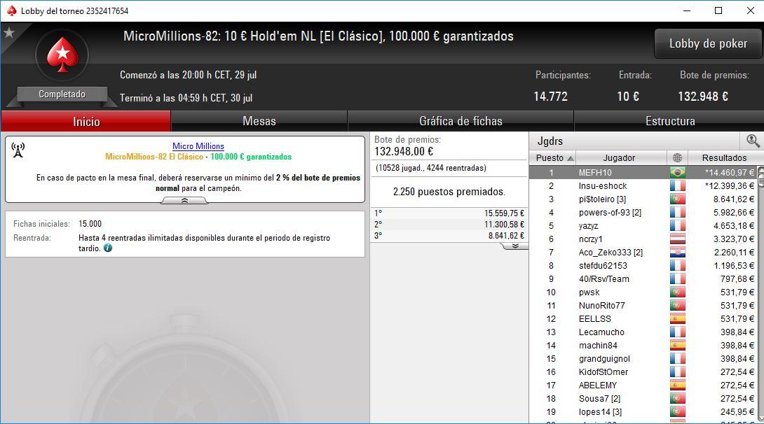 Victoria de MEFH10 en el Micromillions-82 El Clásico de PokerStars.es.