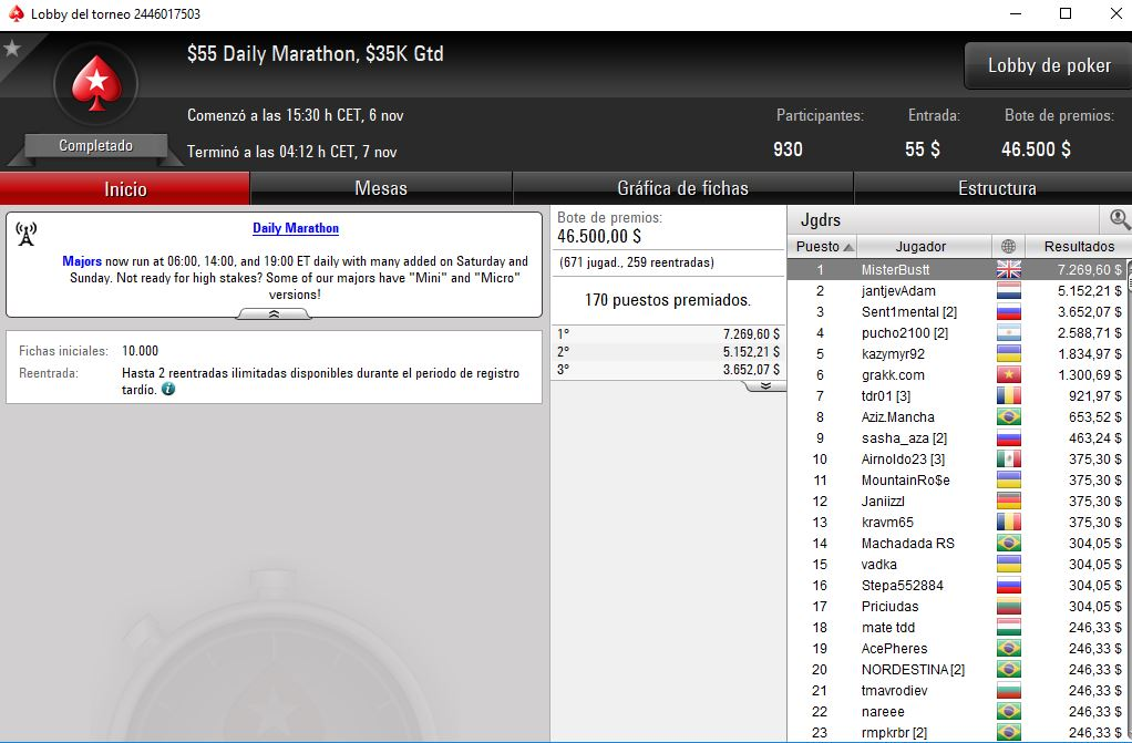 Victoria de Omar del Pino en el Daily Marathon 55$ de Pokerstars.com