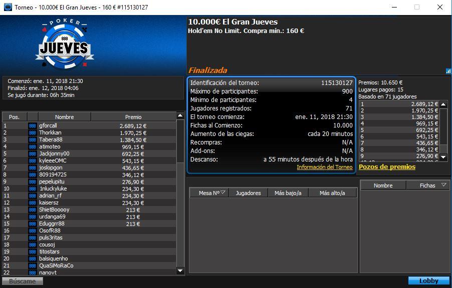 Victoria de gforcall en El Gran Martes de 888poker.es.