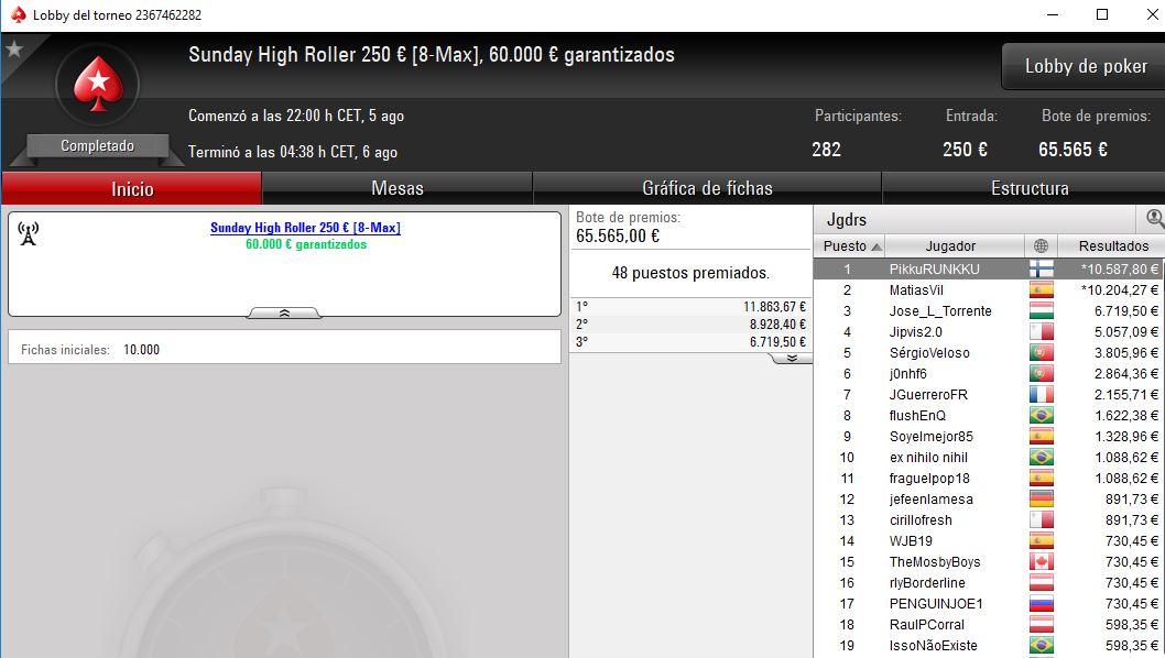 Victoria de PikkuRUNKKUen el High Roller de PokerStars.es.