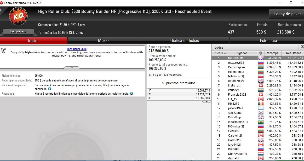Victoria de Omar del Pino en el HR Club Bounty Builder de Pokerstars.com