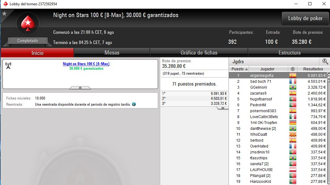 Victoria del español virgenbegoña en el Night on Stars de PokerStars.es.