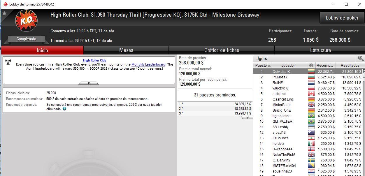 7º puesto de MisterBustt en el Thursday Thrill de Pokerstars.com