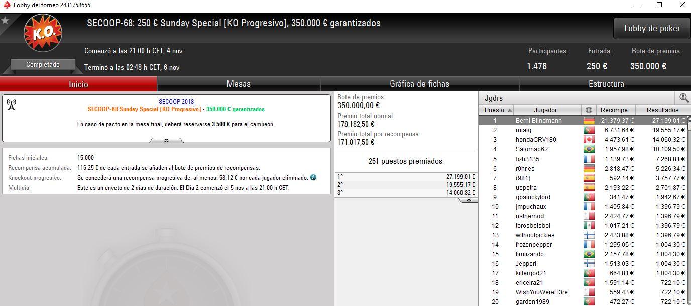 Victoria de Berni Blindmann en el SECOOP-68 de PokerStars.es.
