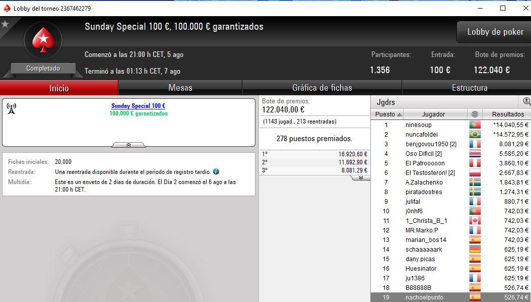 Victoria de ninesoup en el Sunday Special de PokerStars.es.