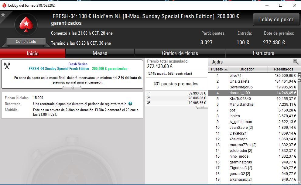 Victoria de olivo74 en el Sunday Special de PokerStars.es.