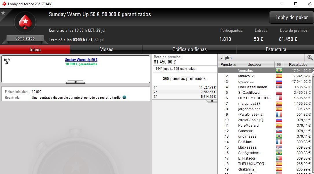 Victoria del brasileño Vennatus en el Warm Up de PokerStars.es.